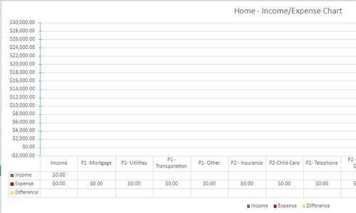 homesteading income expense spreadsheet